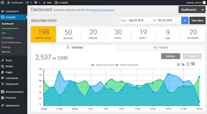 پلاگین اتصال به گوگل آنالیتیکس Analytify وردپرس   The Best WordPress Plugins   طراحی سایت آسان