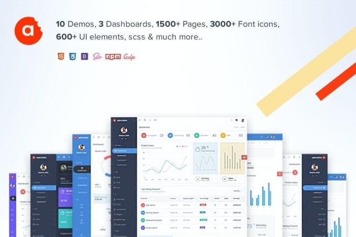 AdminBite Powerful Bootstrap 4 Admin Template